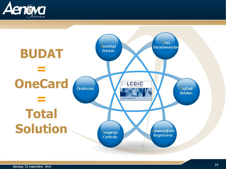 BUDAT = OneCard = Total Solution