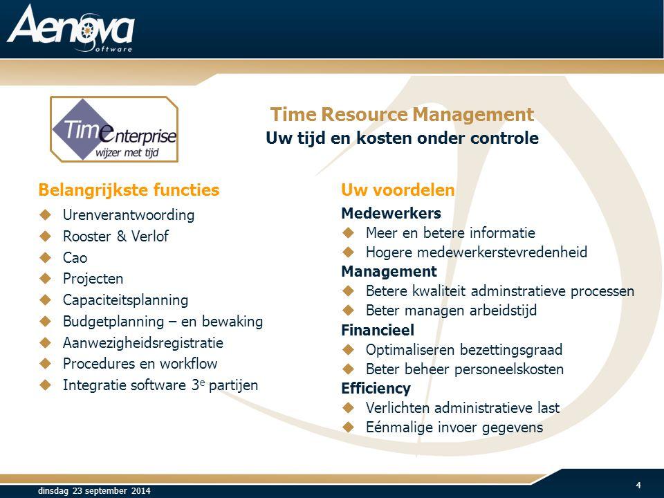 Time Resource Management Uw tijd en kosten onder controle