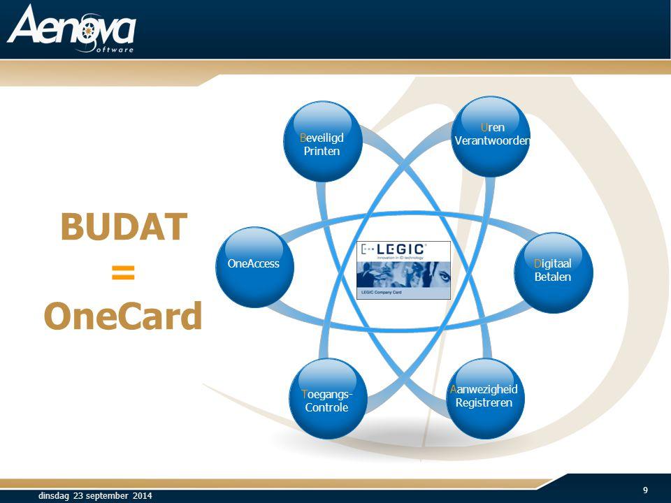BUDAT = OneCard Uren Verantwoorden Beveiligd Printen OneAccess