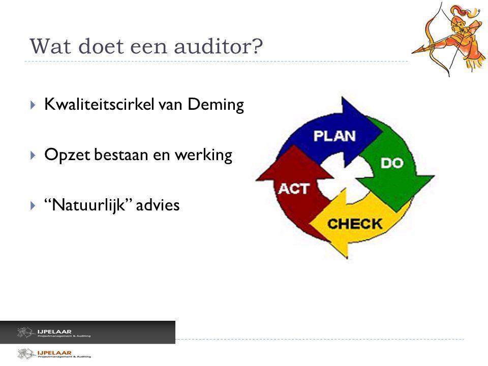 Wat doet een auditor Kwaliteitscirkel van Deming