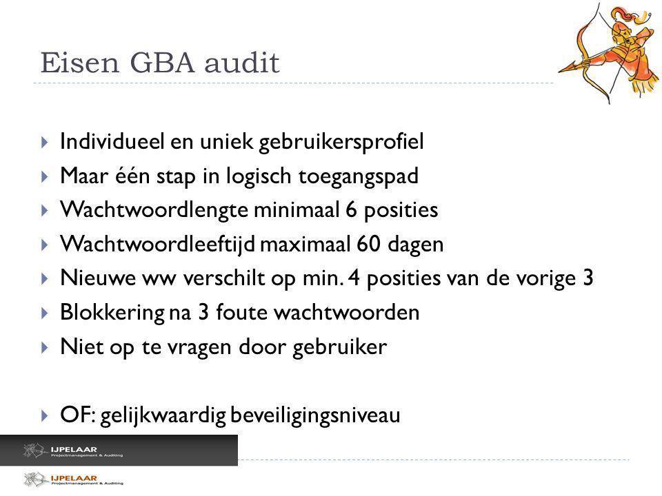 Eisen GBA audit Individueel en uniek gebruikersprofiel