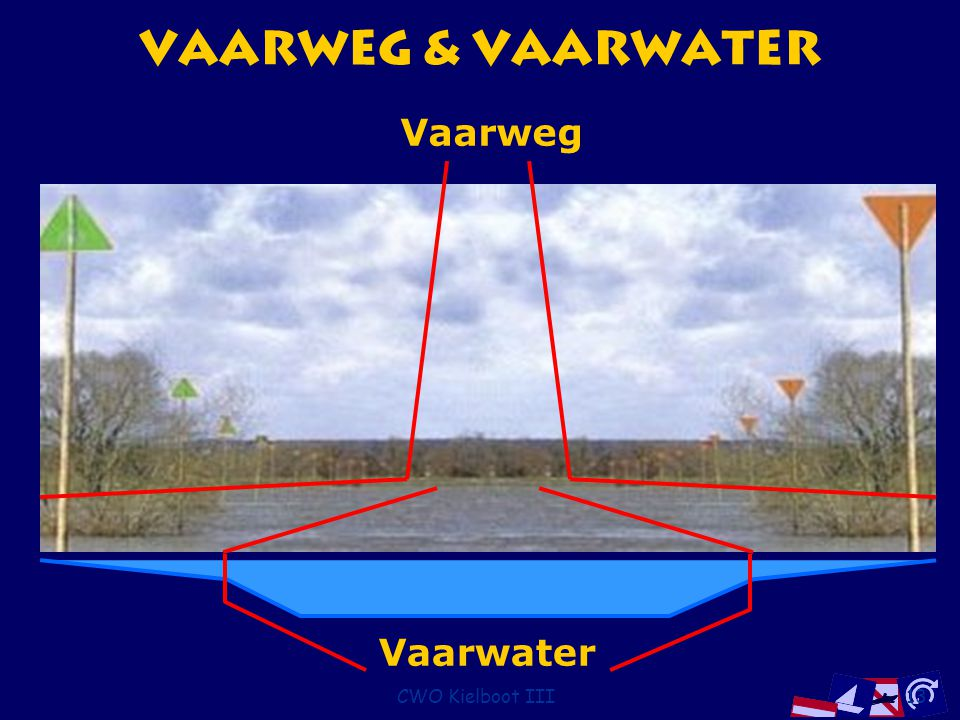 Vaarweg & Vaarwater Vaarweg Vaarwater CWO Kielboot III