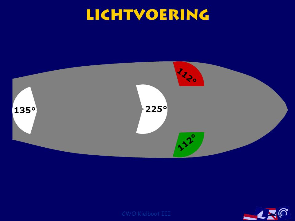 Lichtvoering 112° 225° 135° 112° CWO Kielboot III