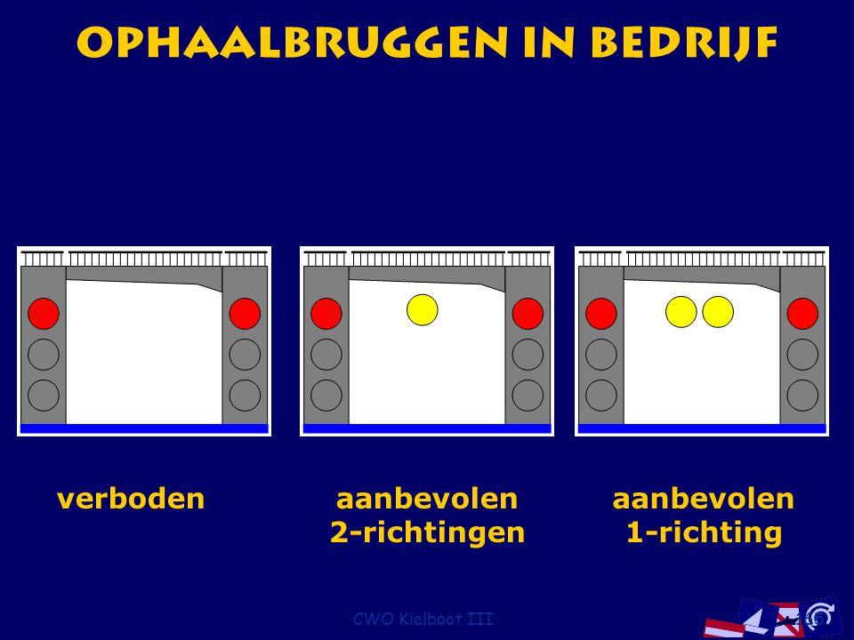 Ophaalbruggen in bedrijf