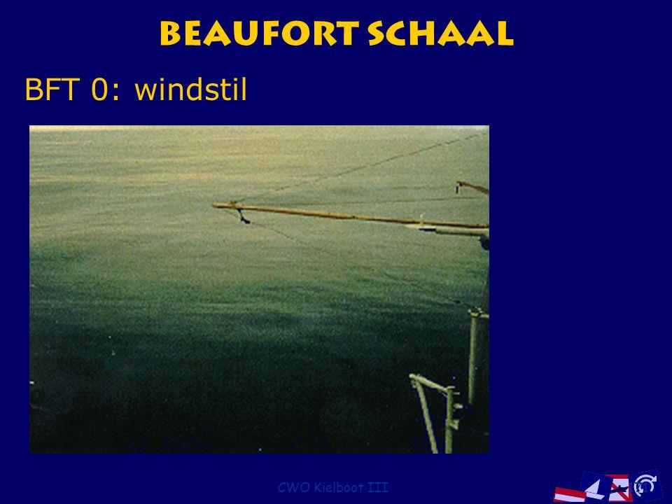 Beaufort Schaal BFT 0: windstil CWO Kielboot III