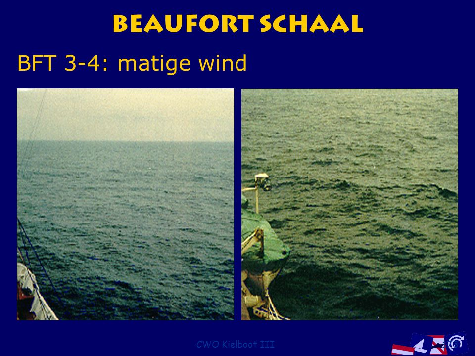 Beaufort Schaal BFT 3-4: matige wind CWO Kielboot III