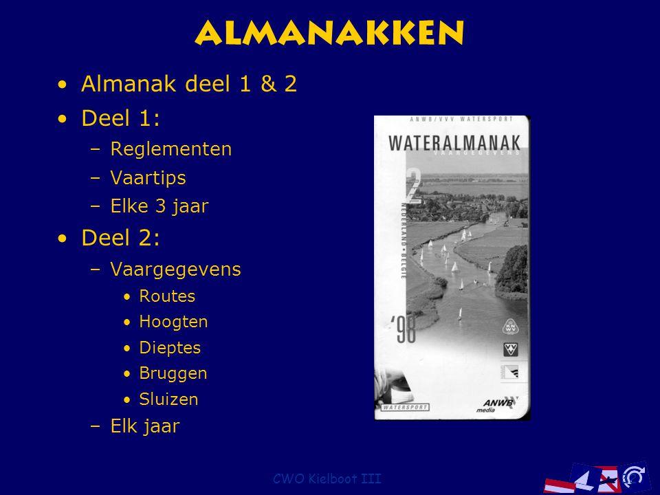 Almanakken Almanak deel 1 & 2 Deel 1: Deel 2: Reglementen Vaartips