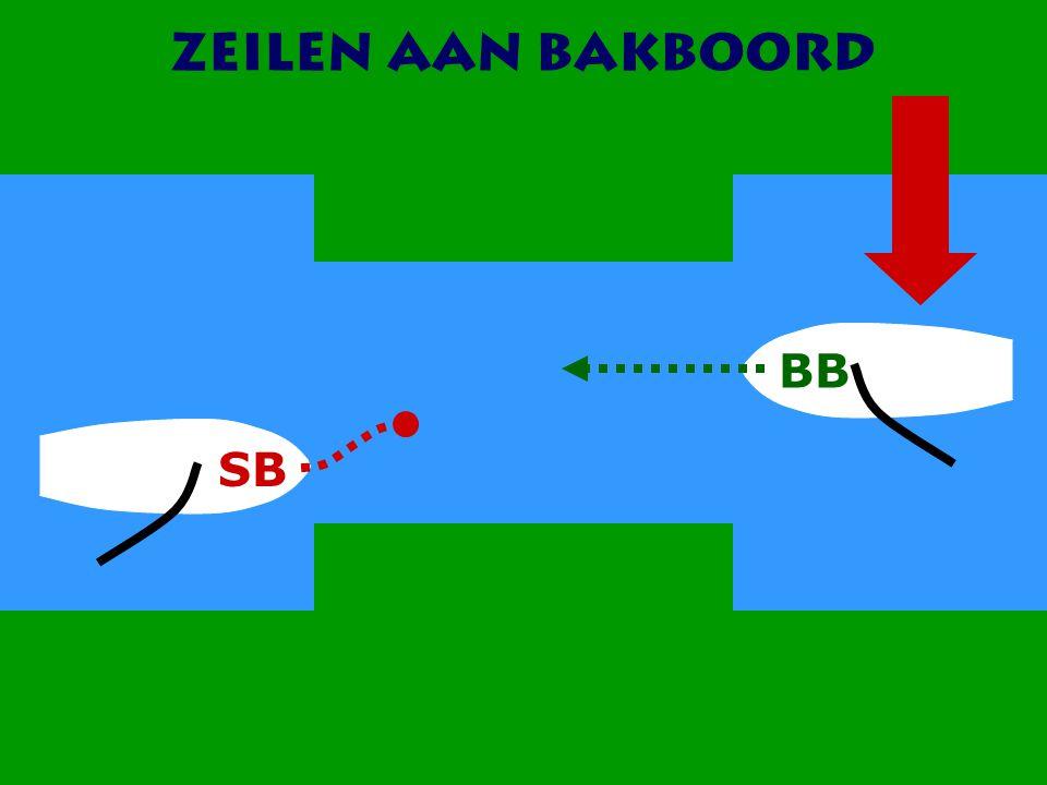 Zeilen aan bakboord BB SB CWO Kielboot III