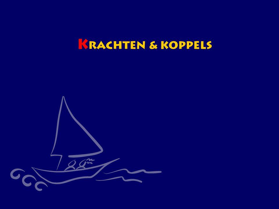 Krachten & koppels CWO Kielboot III