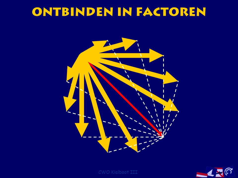 Ontbinden in Factoren CWO Kielboot III