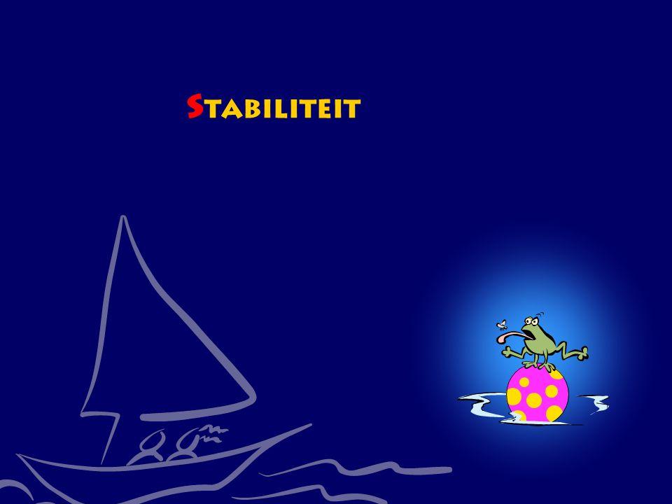 Stabiliteit CWO Kielboot III CWO Kielboot III - © Ivo van der Lans