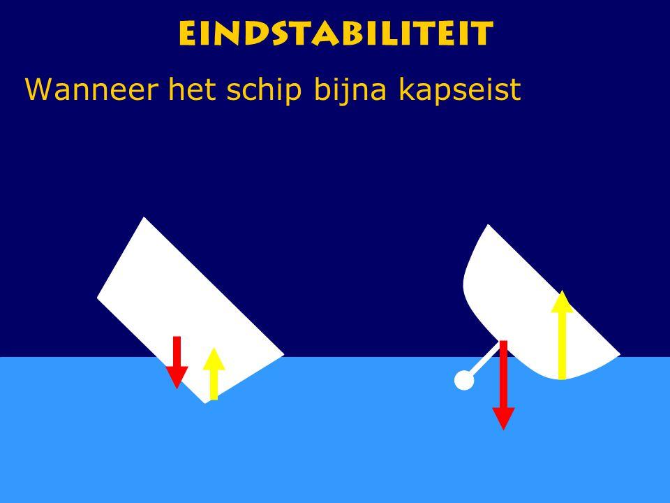 Eindstabiliteit Wanneer het schip bijna kapseist CWO Kielboot III