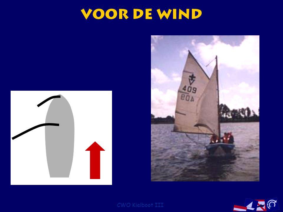 Voor de wind CWO Kielboot III