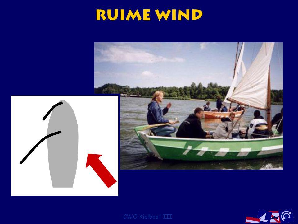 Ruime wind CWO Kielboot III