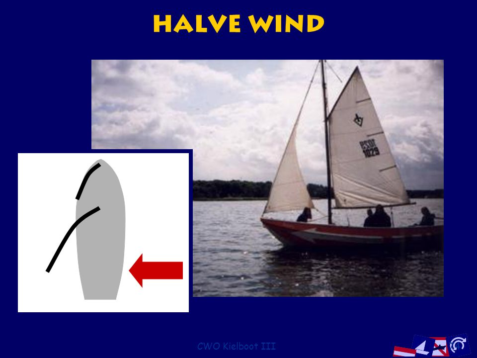 Halve wind CWO Kielboot III