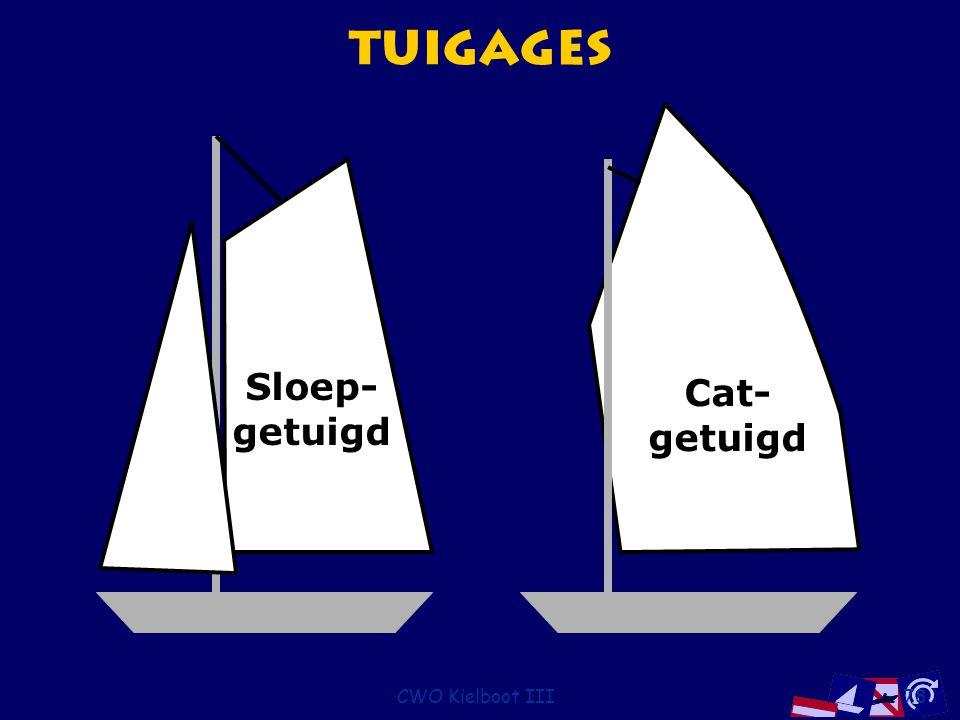 Tuigages Sloep- Cat- getuigd getuigd CWO Kielboot III