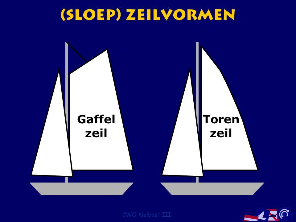 (sloep) Zeilvormen Gaffel zeil Toren zeil CWO Kielboot III
