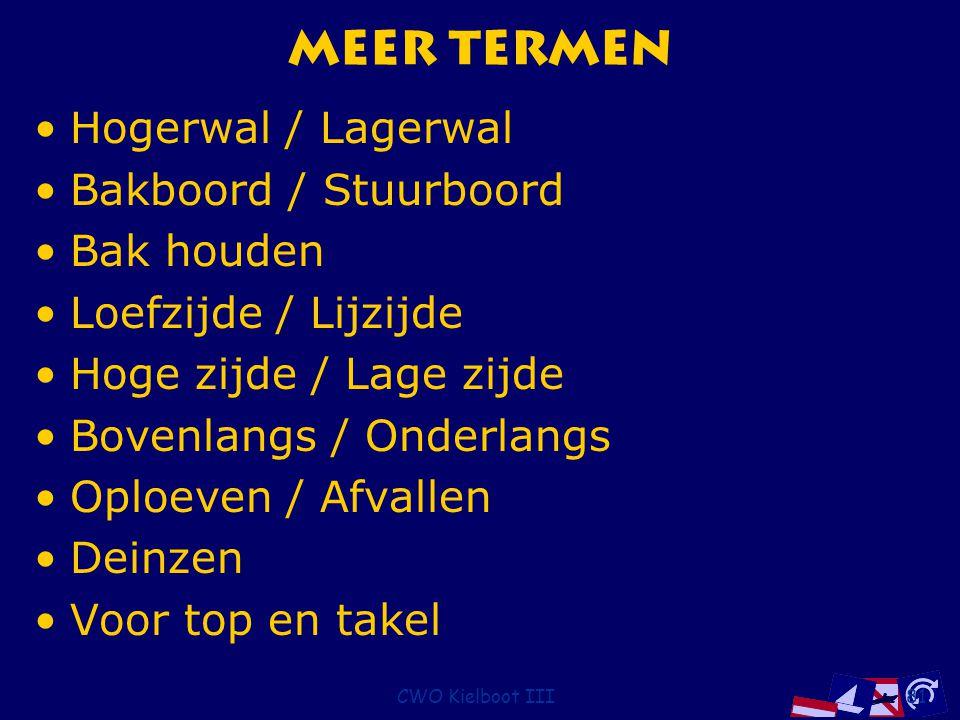 Meer Termen Hogerwal / Lagerwal Bakboord / Stuurboord Bak houden