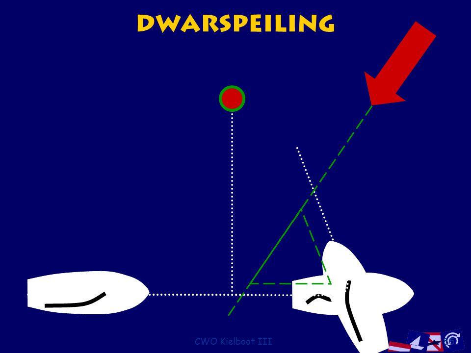 Dwarspeiling CWO Kielboot III