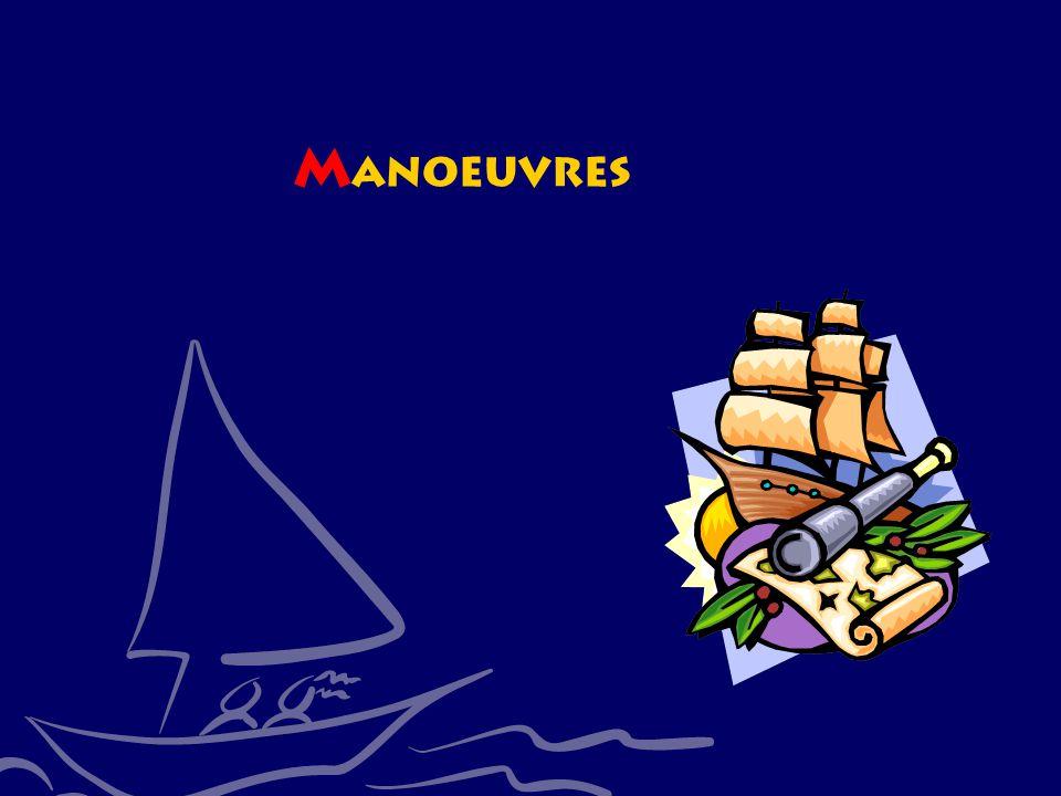 Manoeuvres CWO Kielboot III CWO Kielboot III - © Ivo van der Lans