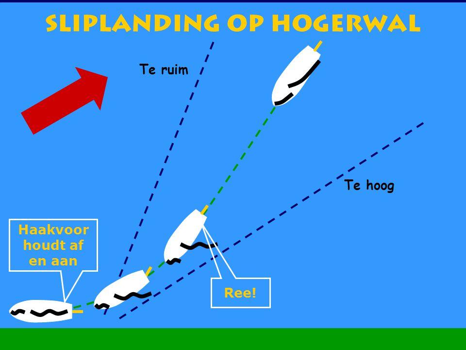 Sliplanding op hogerwal