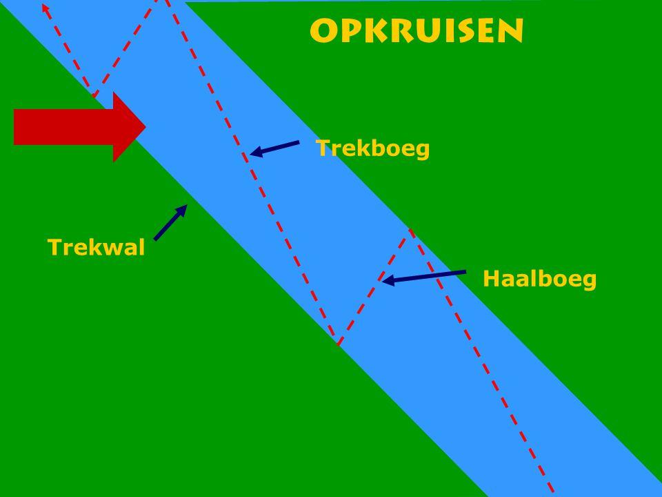 Opkruisen Opkruisen Trekboeg Trekwal Haalboeg CWO Kielboot III