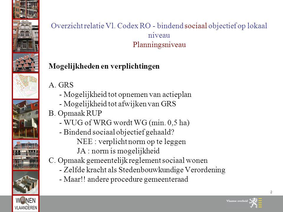 Overzicht relatie Vl. Codex RO - bindend sociaal objectief op lokaal niveau Planningsniveau