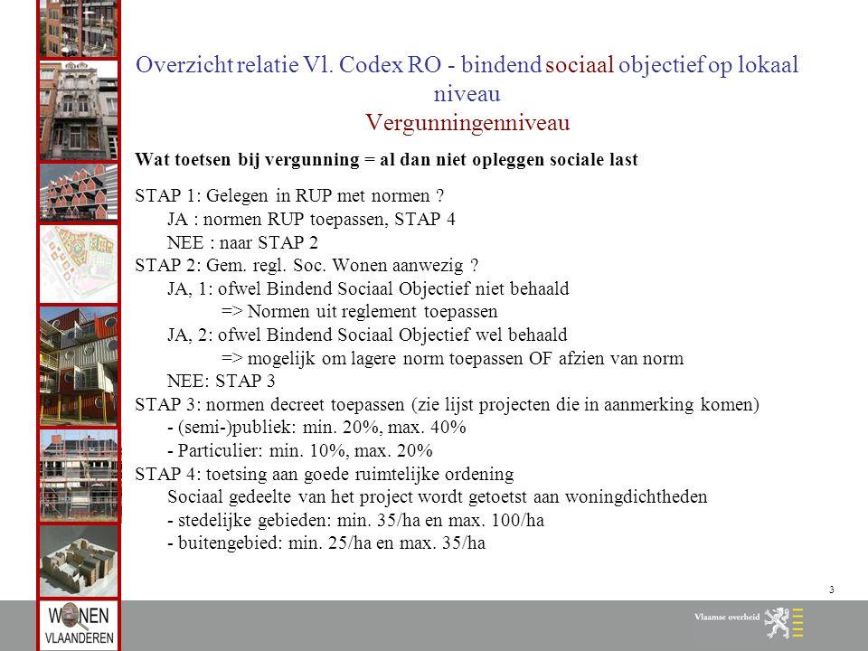 Overzicht relatie Vl. Codex RO - bindend sociaal objectief op lokaal niveau Vergunningenniveau
