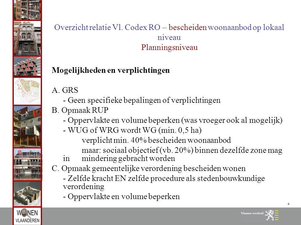 Overzicht relatie Vl. Codex RO – bescheiden woonaanbod op lokaal niveau Planningsniveau