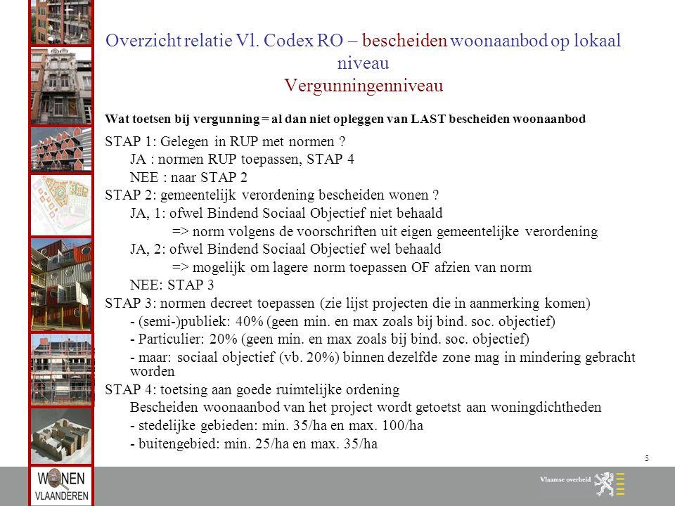 Overzicht relatie Vl. Codex RO – bescheiden woonaanbod op lokaal niveau Vergunningenniveau