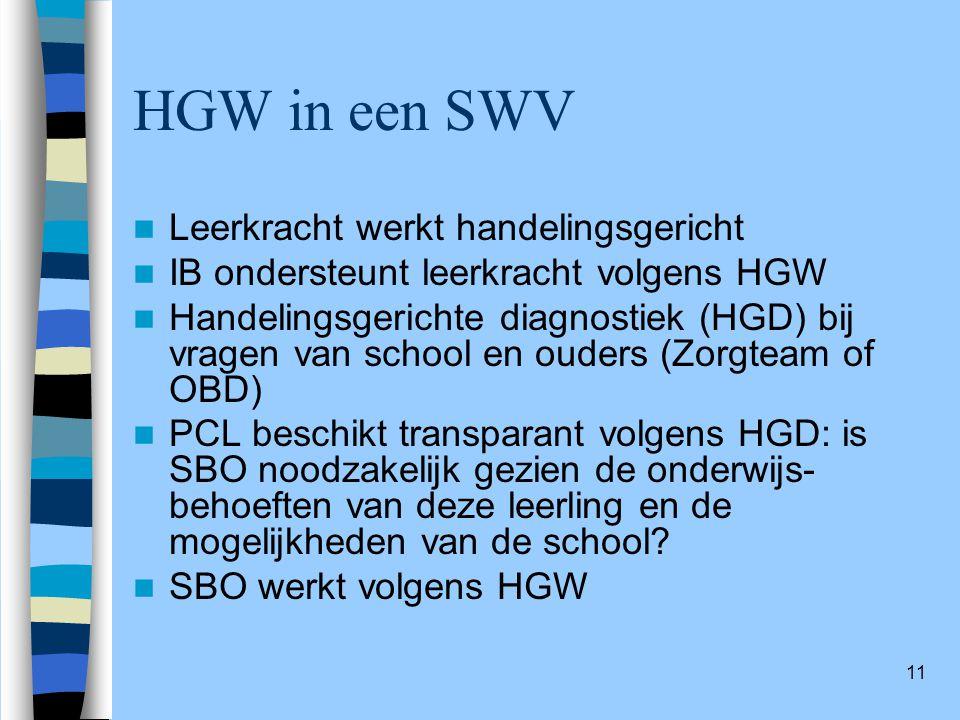 HGW in een SWV Leerkracht werkt handelingsgericht