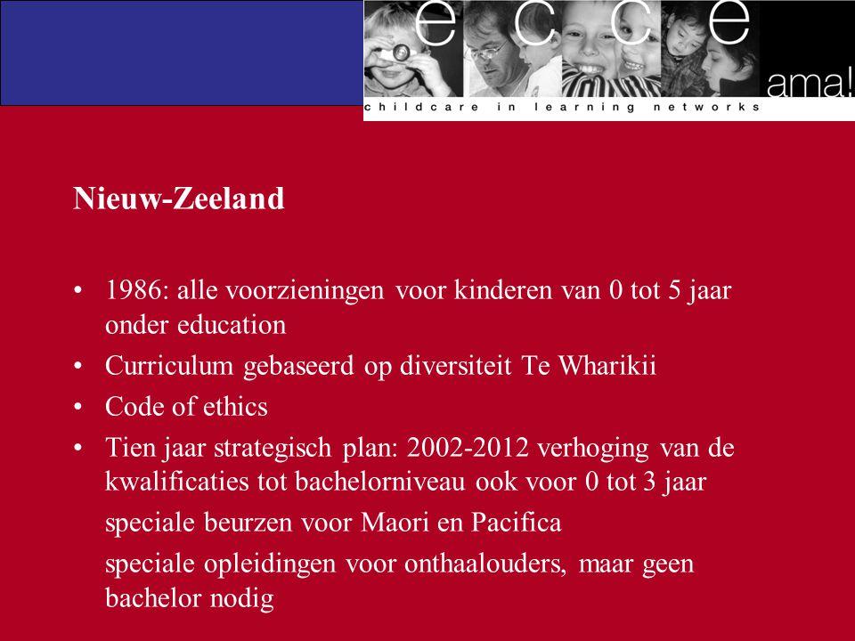Nieuw-Zeeland 1986: alle voorzieningen voor kinderen van 0 tot 5 jaar onder education. Curriculum gebaseerd op diversiteit Te Wharikii.
