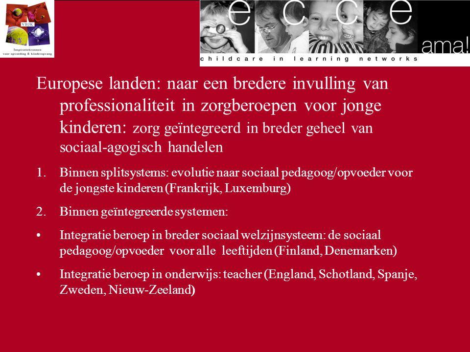 Europese landen: naar een bredere invulling van professionaliteit in zorgberoepen voor jonge kinderen: zorg geïntegreerd in breder geheel van sociaal-agogisch handelen