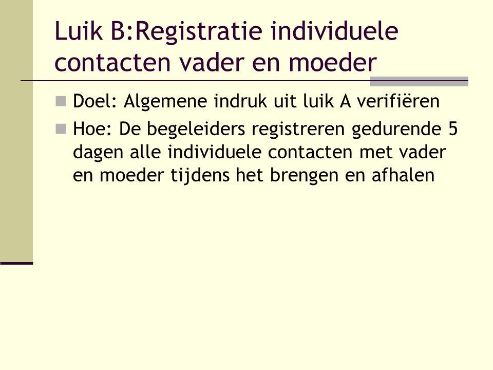 Luik B:Registratie individuele contacten vader en moeder