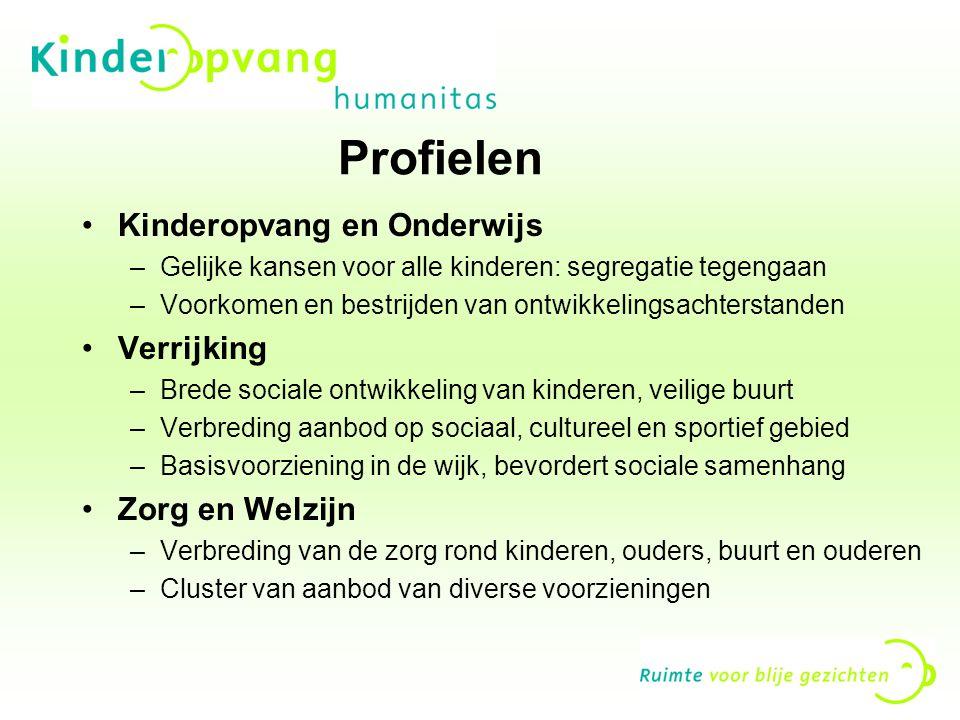Profielen Kinderopvang en Onderwijs Verrijking Zorg en Welzijn