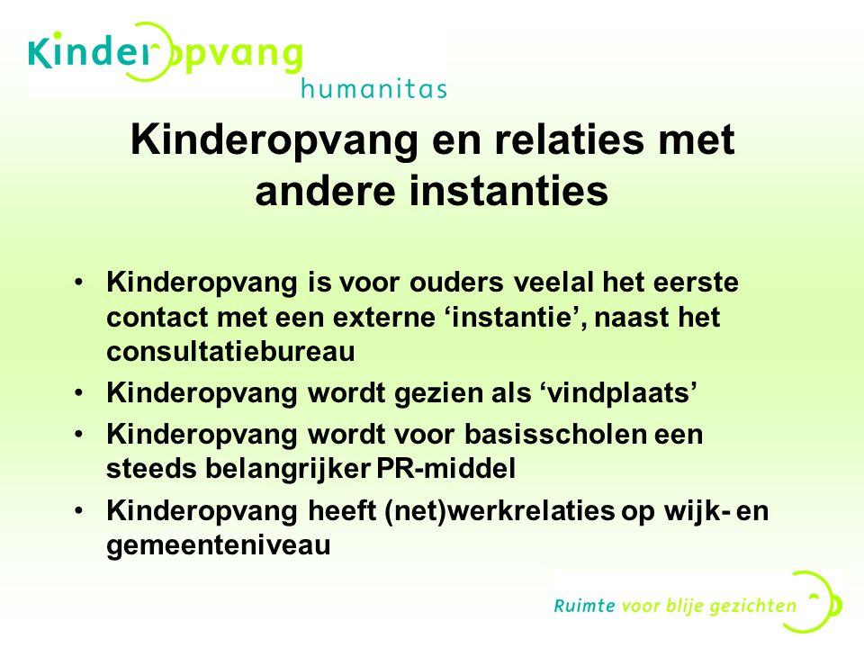 Kinderopvang en relaties met andere instanties