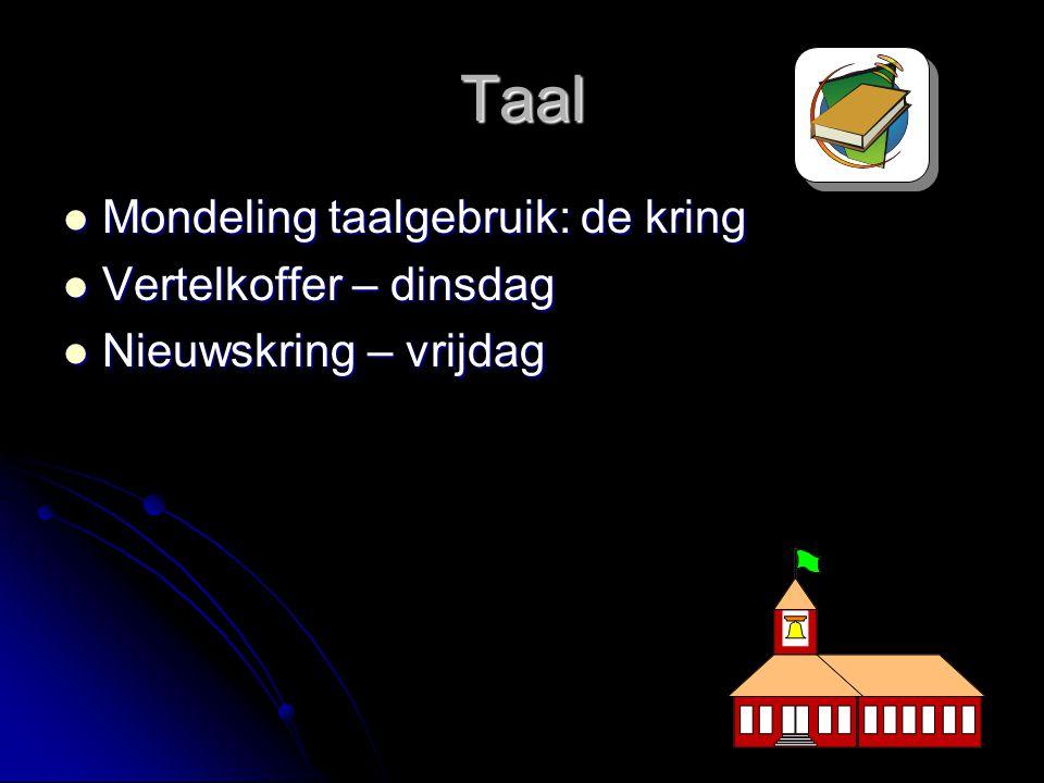 Taal Mondeling taalgebruik: de kring Vertelkoffer – dinsdag