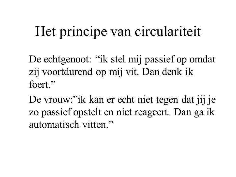 Het principe van circulariteit