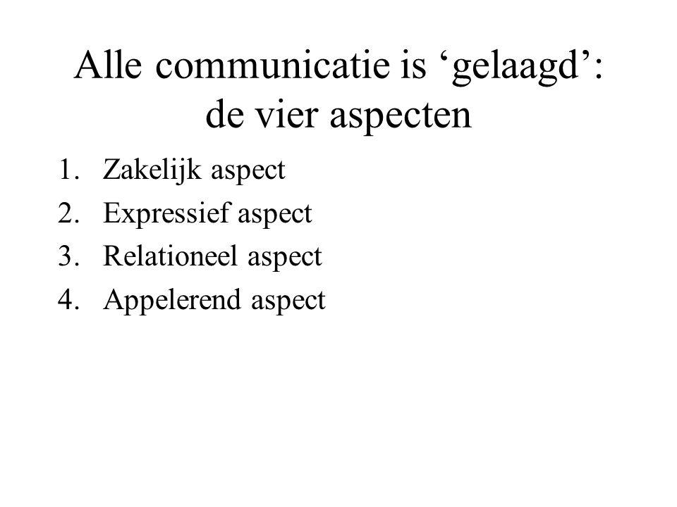 Alle communicatie is 'gelaagd': de vier aspecten
