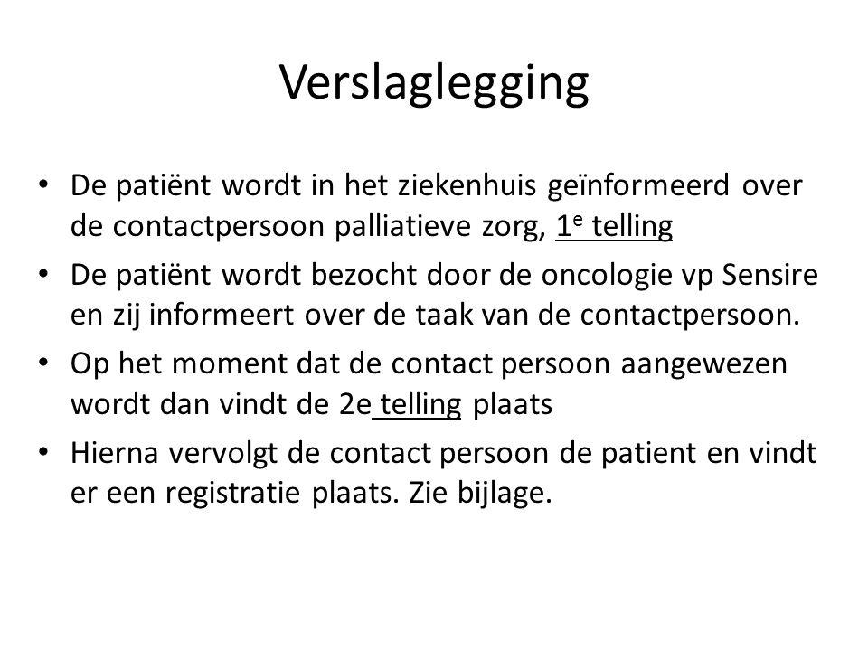 Verslaglegging De patiënt wordt in het ziekenhuis geïnformeerd over de contactpersoon palliatieve zorg, 1e telling.