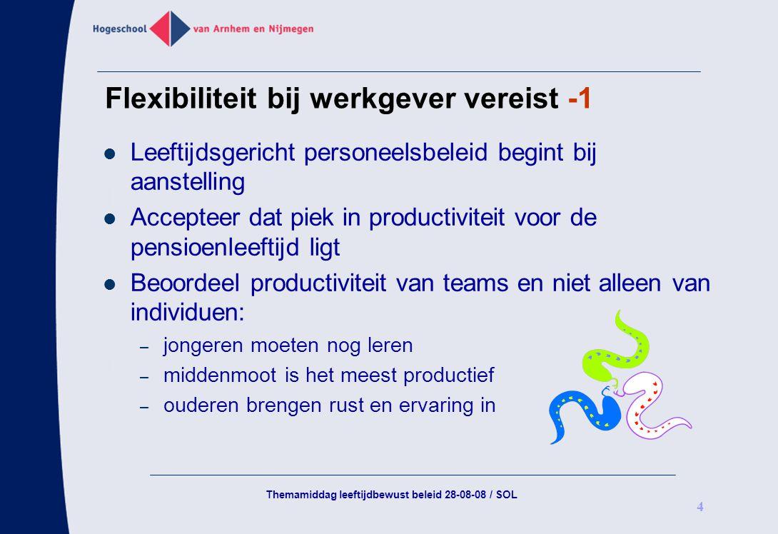 Flexibiliteit bij werkgever vereist -1