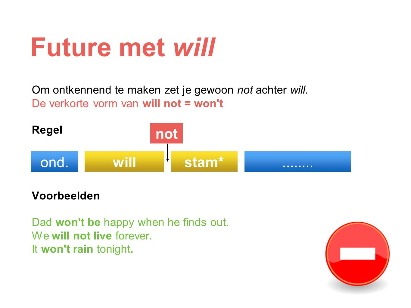 Future met will not ond. will stam* ........
