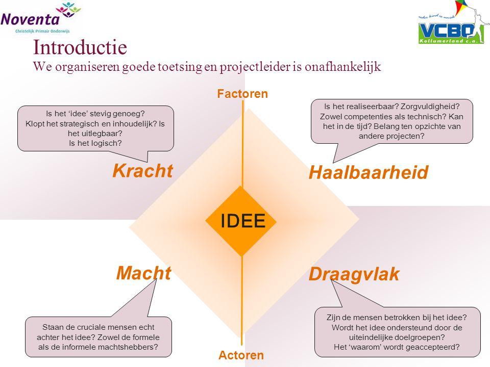 Introductie We organiseren goede toetsing en projectleider is onafhankelijk