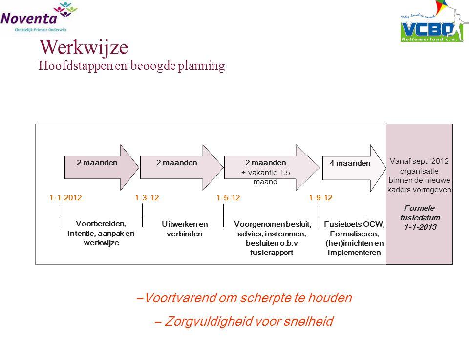 Werkwijze Hoofdstappen en beoogde planning