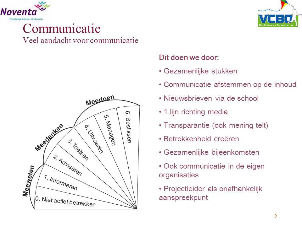 Communicatie Veel aandacht voor communicatie
