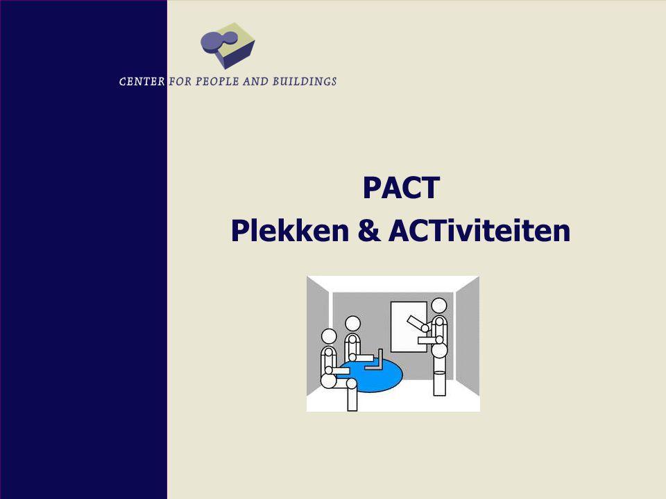 Plekken & ACTiviteiten