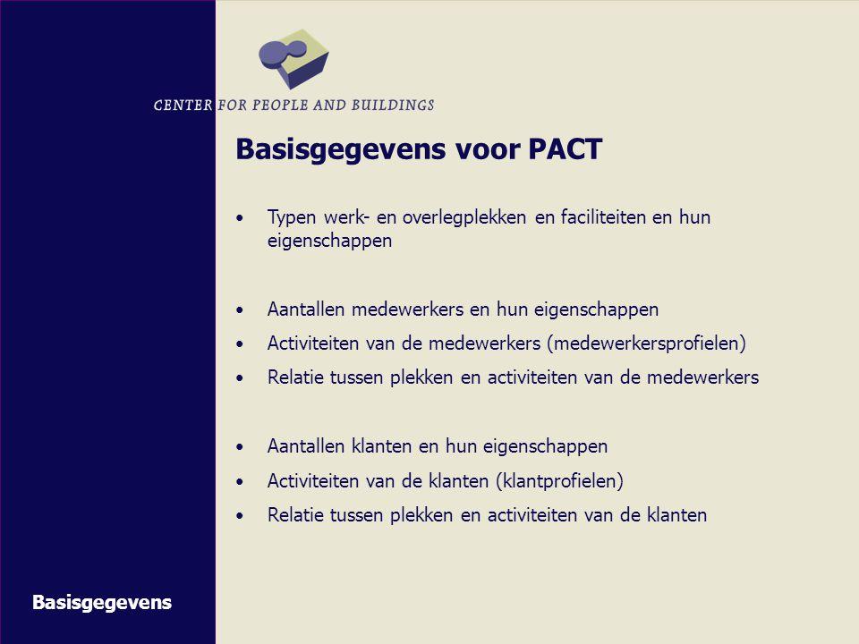 Basisgegevens voor PACT