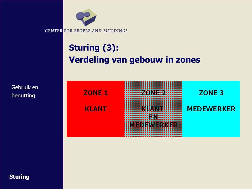 Verdeling van gebouw in zones