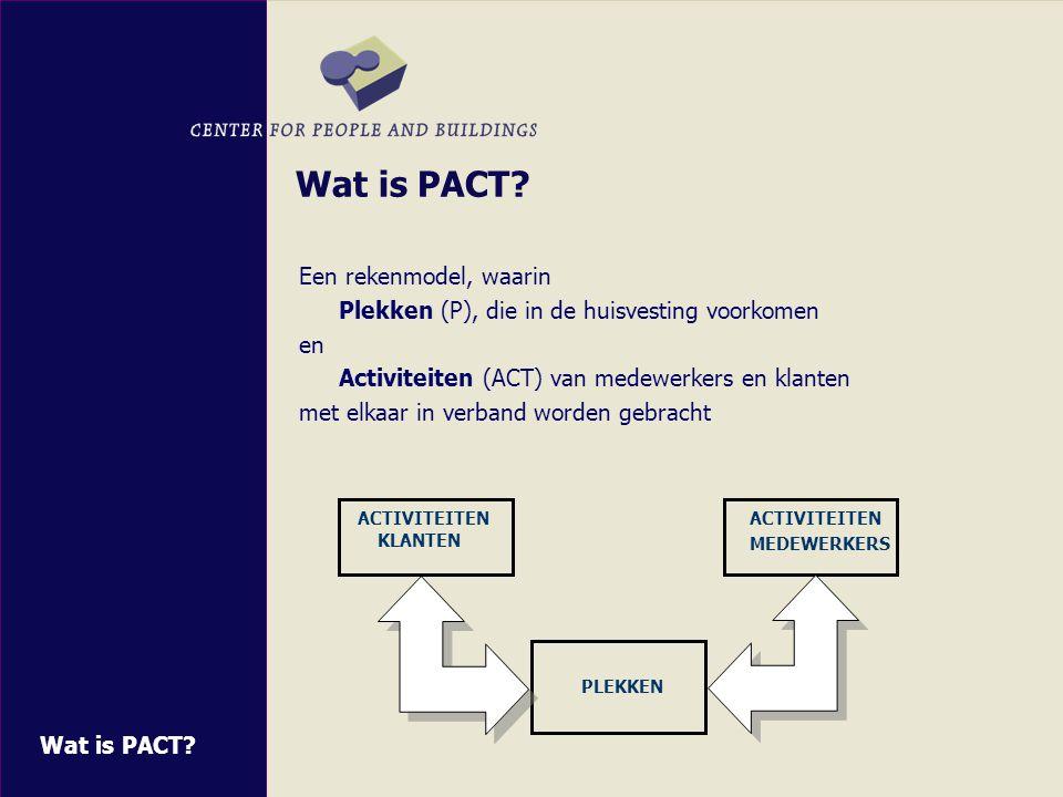 Wat is PACT Een rekenmodel, waarin