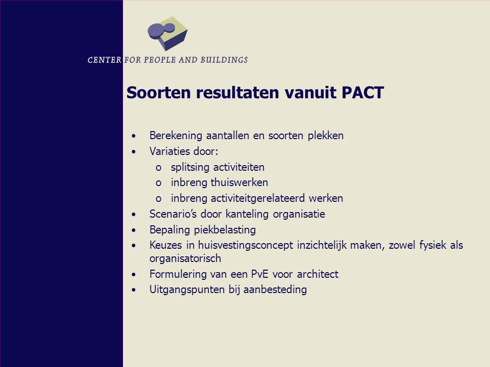 Soorten resultaten vanuit PACT